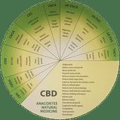 Anacortes Cannabis & Anacortes Natural Medicine Cannabis Dispensary in Anacortes